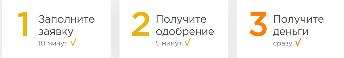 Инструкция по получению займа от VIVA Деньги