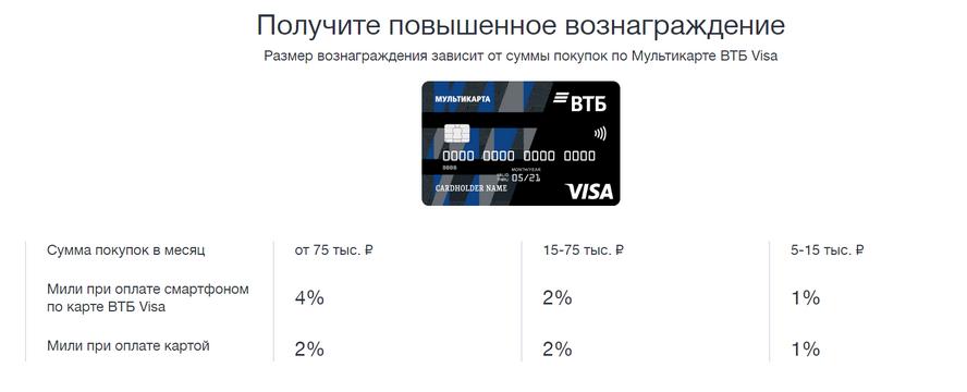 за что начисляют повышенное вознаграждение на бонусный счет миль ВТБ - подробное описание