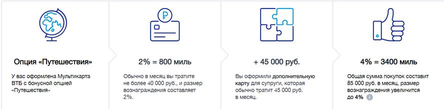 как начисляются мили VTB - пример расчёта