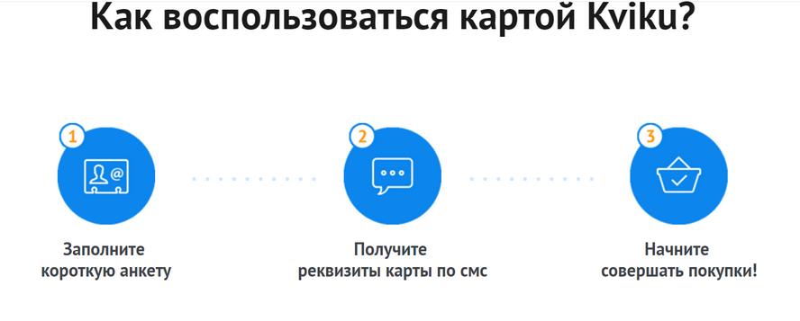 Как начать использовать карту Квики - инструкция по активации