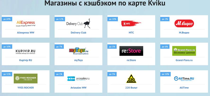 Список магазинов партнеров Квику
