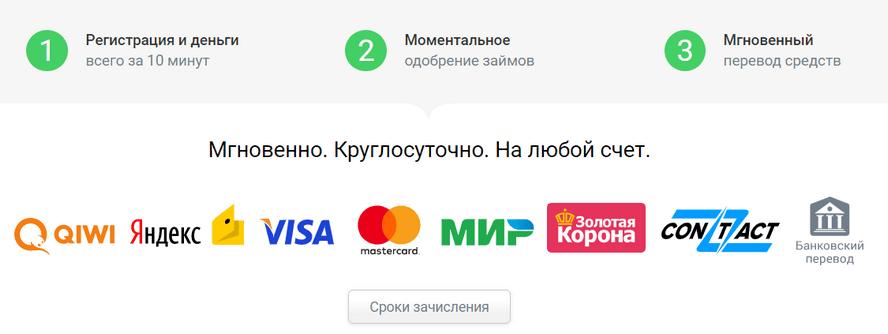 Преимущества и все способы погашения займов в сервисе eKapusta