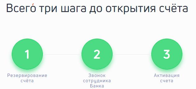 Простая инструкция по оформлению расчетно кассового обслуживания ФрБанка
