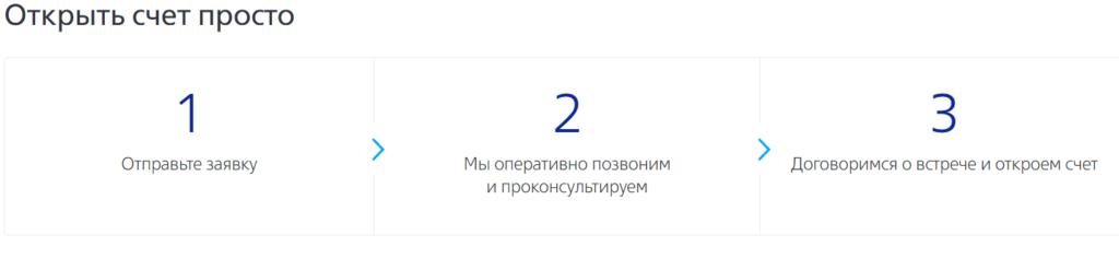 Как заполняется онлайн заявка на расчетно-кассовое обслуживание
