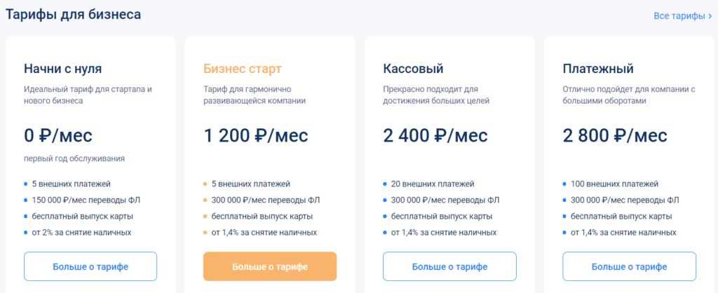 Список всех тарифов на РКО от УралСиба