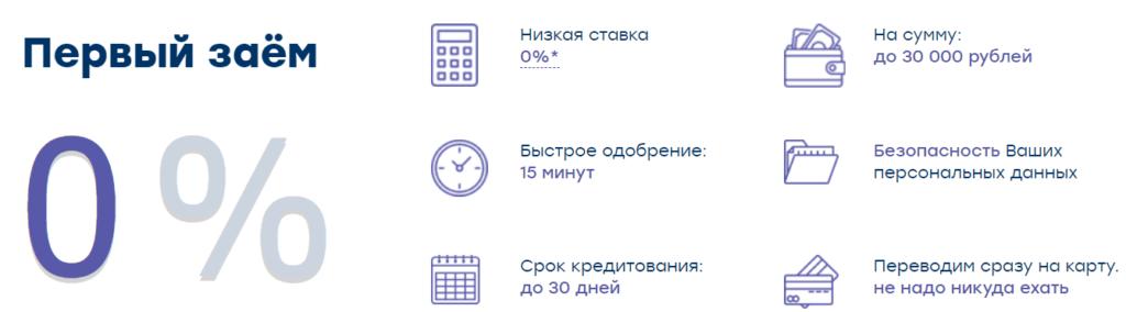 Список преимуществ займов в МФО Надо Денег
