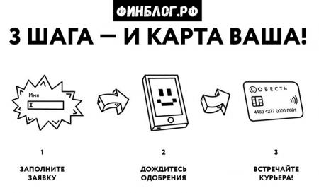 Условия и заявка онлайн на карту рассрочки «Совесть»